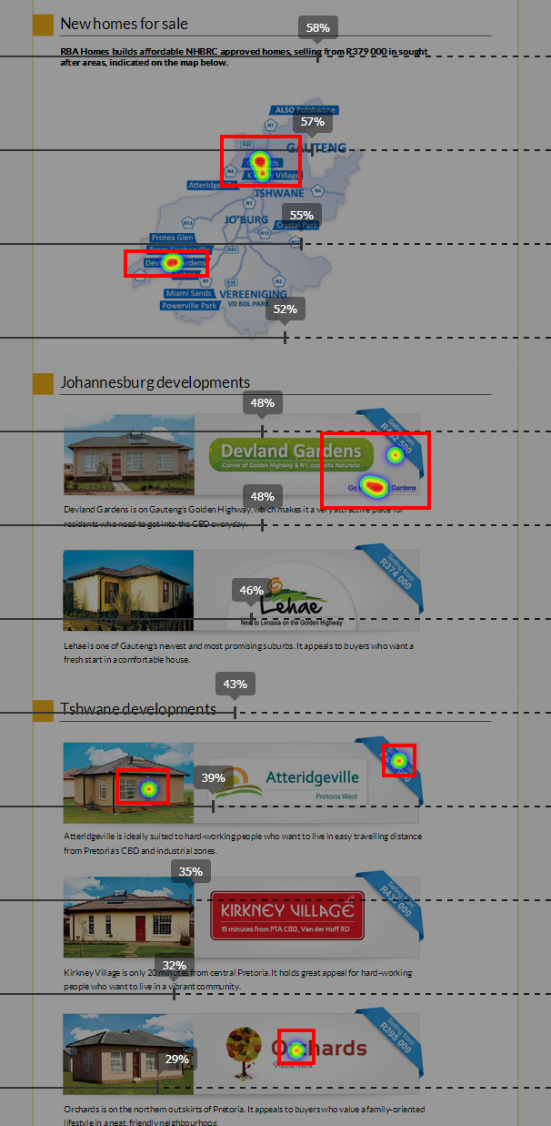 页面设计体验优化神器ptengine(翻译)