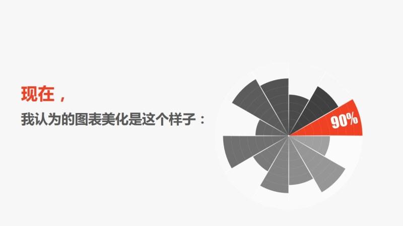 商务ppt图表设计浅探(4)-南丁格尔玫瑰图的美化