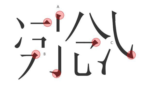 字体故事 均衡 结构和重心和称线加强法 原创文章