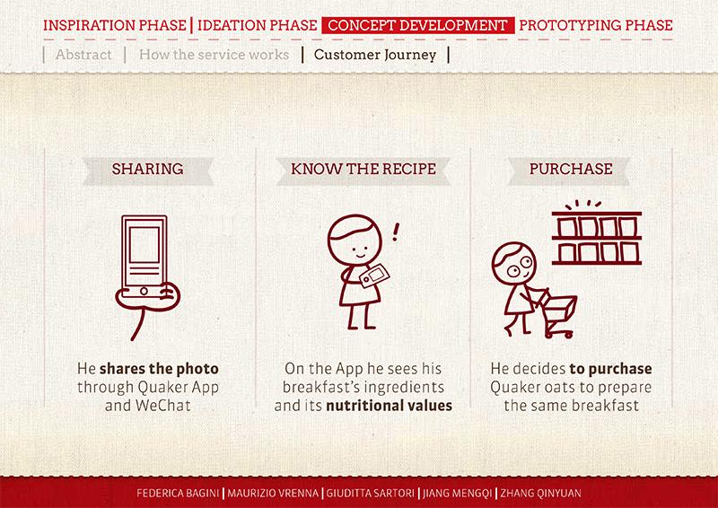 服务设计的四个迭代步骤(原创文章)