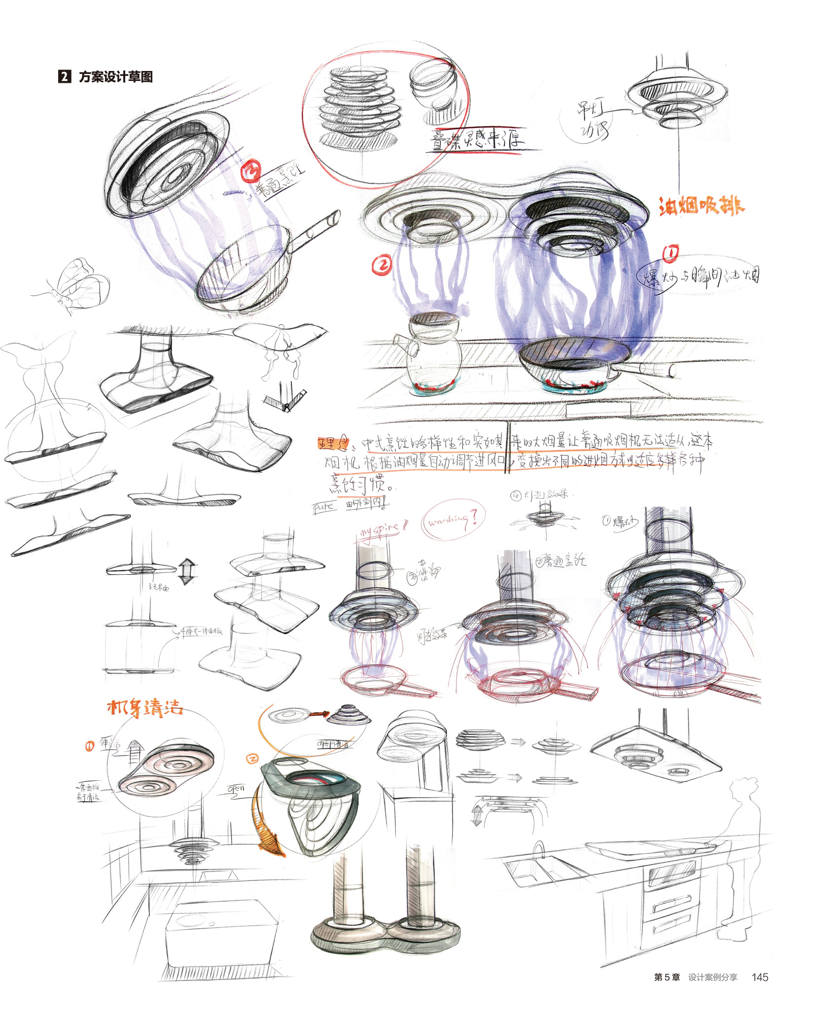 《印象手绘 工业产品设计手绘教