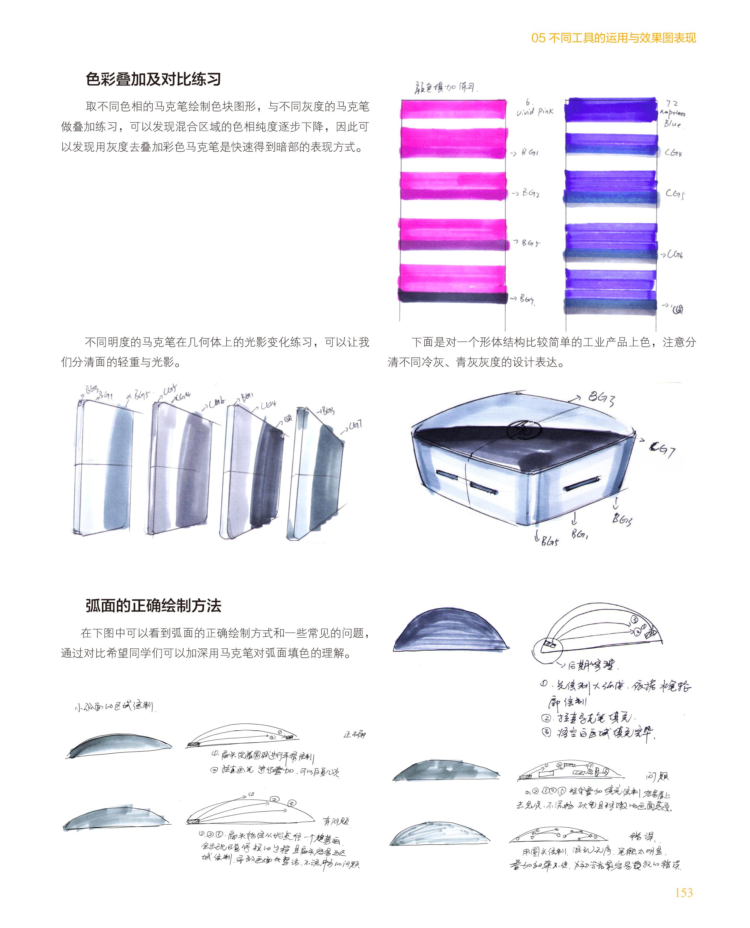 《工业产品设计手绘与实践自学教程》图书内容分享(原创文章)