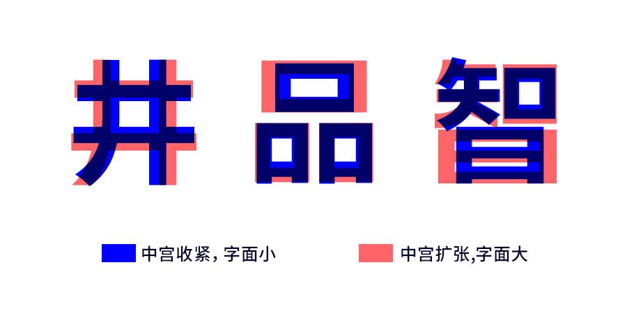 字体谏言 字的结构法则
